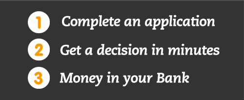 Complete an application - Get a decision in minutes - Money in your Bank