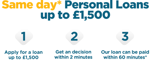 Same day Personal Loans up to £1,500